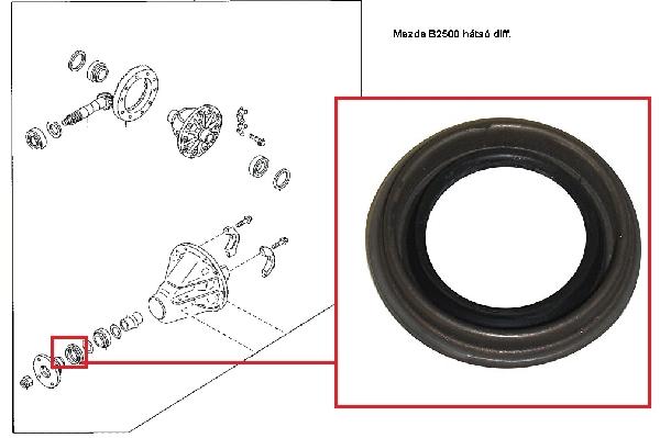 Hátsó difi Szimering B2500 hátsó, differenciál szimering gyári !